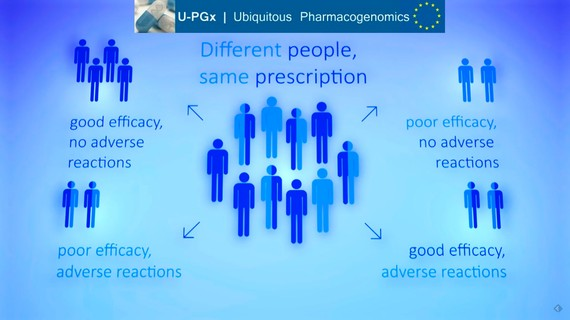 1st U-PGx Personalized Medicine Public Day, London, UK